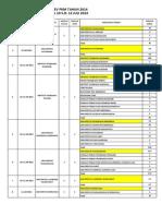 Daftar Tuan Rumah Monev PKM 2014 Putaran 1.Xlsx