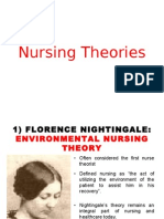 Nursing Theories with applications