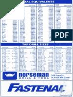 Drill Tap Chart