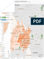 IDP Protection Assessment Report_Central Mindanao Armed Conflict_Issue No. 8 Final