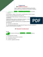 Comparação Cf-88 Emenda x Med. Prov. Vedado