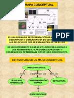 como elaborar El Mapa Conceptual