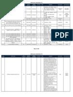 Listedesagrèmentsdetransportpubliccommundepersonne.pdf
