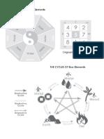 Feng Shui Diagrams