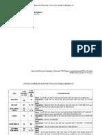 Document 2009 05-25-5742569 0 Situatie Comparativa Tva State Membre