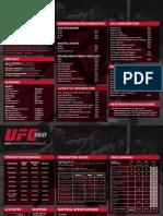 UFC360