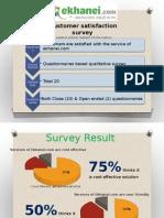 Customer Satisfaction Survey of Ekhanei.com