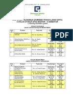 Raspored Ispita Prosle Godine