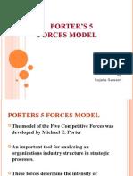 Porters 5 Forces Model