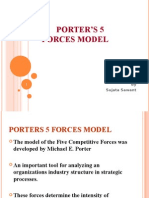 Porters 5 Forces Model
