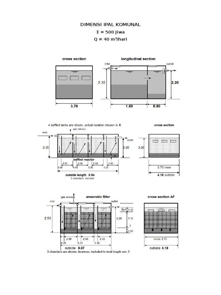 Dimensi Ipal Komunal - Dewats 3366ee4487