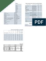Tabelas para Dimensionamento de Instala+º+Áes Hid+íulicas