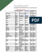 ALTURA DE CABEÇOTES.pdf