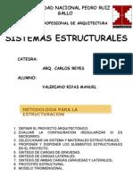 Sistemas Estructurales Multifamiliar