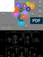 Mindmap Presentation Final