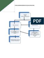 1.Diagrama Memoria Calculo