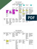 Growth Development Grid-1 STUDY