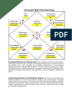5 Leo Ascendant Horoscope Birth Chart Astrology