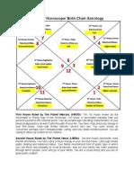 6 Virgo Ascendant Horoscope Birth Chart Astrology