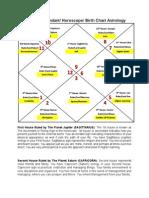 9 Sagittarius Ascendant Horoscope Birth Chart Astrology