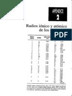 Radios Atomicos e Ionicos
