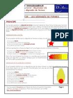 Adobe Illustrator Cs Création de Dégradés de Formes Formation Procédure Pas à Pas Truc Astuce Fic