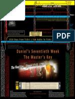 Daniel's Seventieth Week or the 7 Year Tribulation