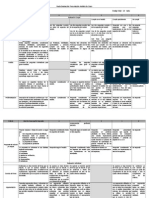 Rubrica - Presentacion Analisis de Caso
