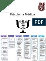 Semiología Psiquiatrica