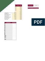 Fierce 5 Spreadsheet