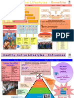 pe revision learning mat