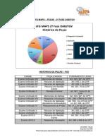 Lfg Maps - Pecas - 2 Fase