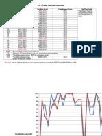 raft unit grade distribution