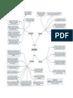 Mapa Conceptual Adam Smith.pdf