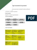 Plano de aula jogo da memoria de pronomes.docx