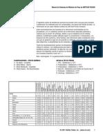 Tabla de Compatibilidad Química de Materiales
