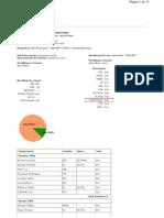 Votação CPMF - 2002