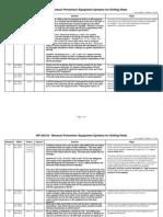 Datasheet API Standard 53