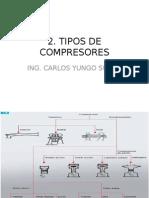 Tipos de Compresores A