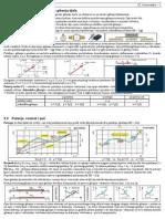 2Kinematika.pdf