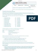 Pajak Pribadi - Yang Menggunakan Norma Penghitungan (Contoh Soal Tahun 2009)