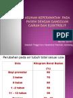 Askep Cairan Dan Elektrolit Ddk V