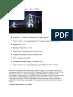 Runtuhnya Jembatan Kutai Kartai Negara