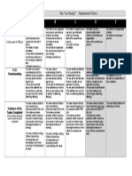 are you ready assessment rubric 2015