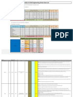 QAQC Field Eng Action Item List 2015-03-10