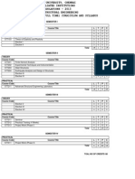 me syllabus 2013 regulation