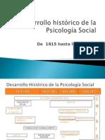 Desarrollo histórico de la psicología social de 1915 hasta la Crisis 2012.ppt