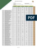 Listado de Personal Provisional 23-03-2015