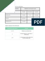 Standard Zones of Clearing for Various Antibiotics