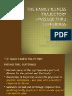 Trajectory.ppt